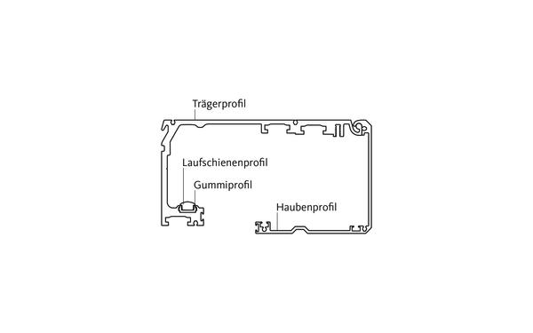 GU compactMaster_Profile_DEU Produkt-Zeichnung