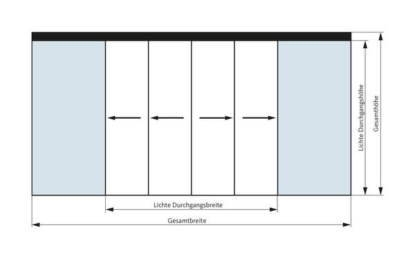 GU Teleskop_4flg_DEU Produkt-Zeichnung