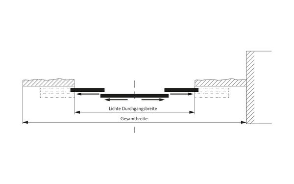 GU Teleskop_4flg_Draufsicht_DEU Produkt-Zeichnung