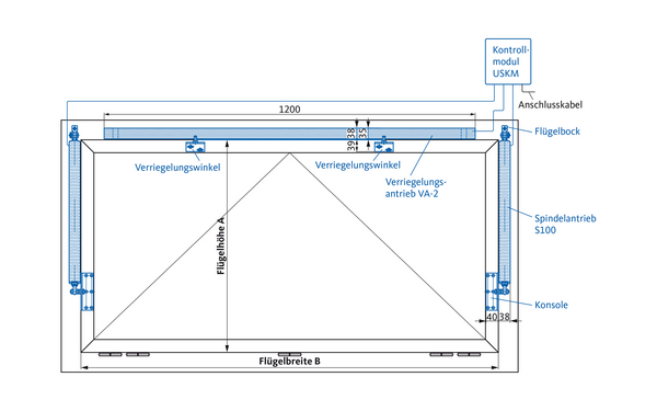 GU Öffnungssystem RWA 1000 K-17587-10-0-X_DEU_8z5