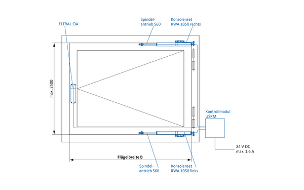 GU Öffnungssystem RWA 1050 K-17800-10-0-X_DEU_8z5