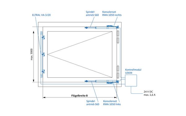 GU Öffnungssystem RWA 1050 K-17858-10-0-X_DEU_8z5