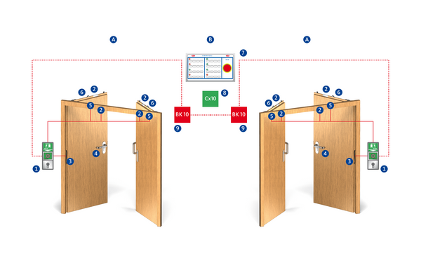 BKS PZO 170 elektronk innen Verriegelung Produkt-Foto