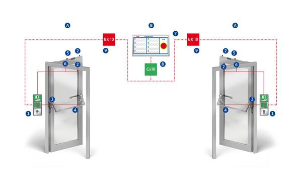 BKS RPEO 405 elektronik verriegelung innen Produkt-Foto