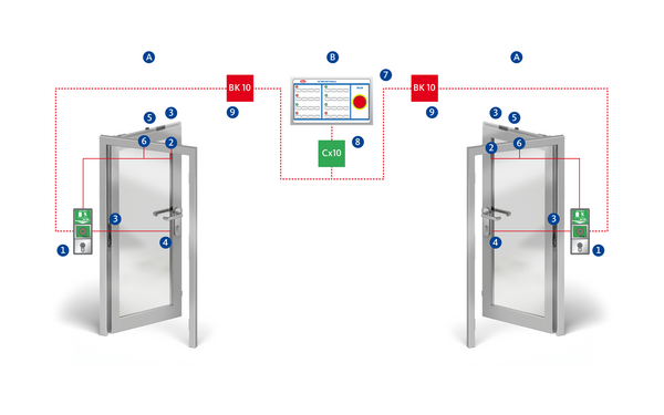 BKS RPES 100 elektronik verriegelung innen Produkt-Foto