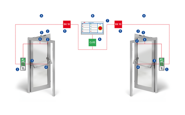 BKS RPES 125 elektronik verriegelung innen Produkt-Foto