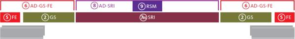 Baukastengrafik_Festestellanlagenset_FER-SRI-OTS 73x