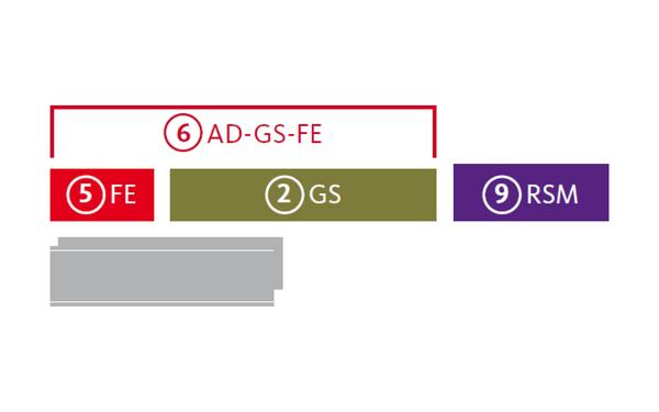Feststellanlagenset_OTS73x_Baukastensystem-Grafik_Gleitschiene_Feststellung_Abdeckung_Feststellung_Rauchschaltmodul