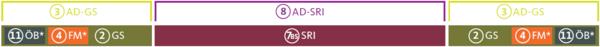 Gleitschienenset_OTS73x_Baukastensystem-Grafik_Gleitschiene_Abdeckung_Schließfolgeregler