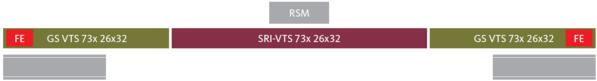 Gleitschienenset_VTS73x_Baukastensystem-Grafik_Gleitschiene_Feststellung_Schließfolgeregler