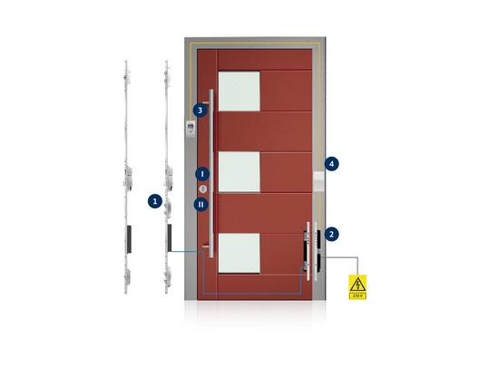 Paketvarianten – GRV2 / GRV3 Die Ansteuerung im Türrahmen – VdS-zertifiziert BKS