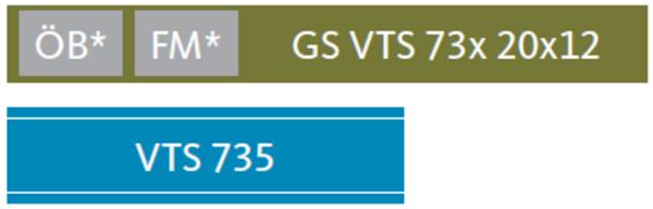 Türschließerset_VTS735_Baukastensystem-Grafik_Gleitschiene