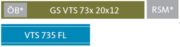 Türschließerset_VTS735_FL_Baukastensystem-Grafik_Gleitschiene