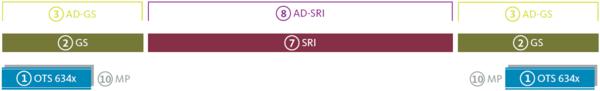 Türschließerset_OTS634x-SRI_Baukastensystem-Grafik_mit_Gleitschienensystem_SRI_OTS_734x